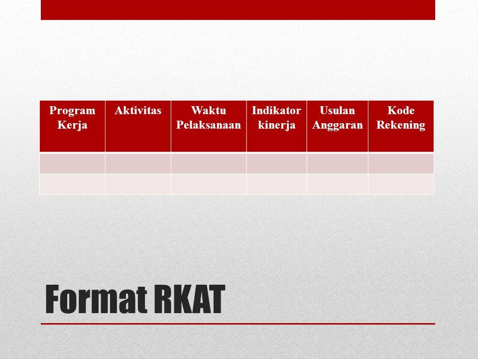 Usulan anggaran (lampiran RKAT) Uraian & spesifikasi VolumeHarga Satuan (Rp.) Jumlah (Rp.)Total (Rp.)