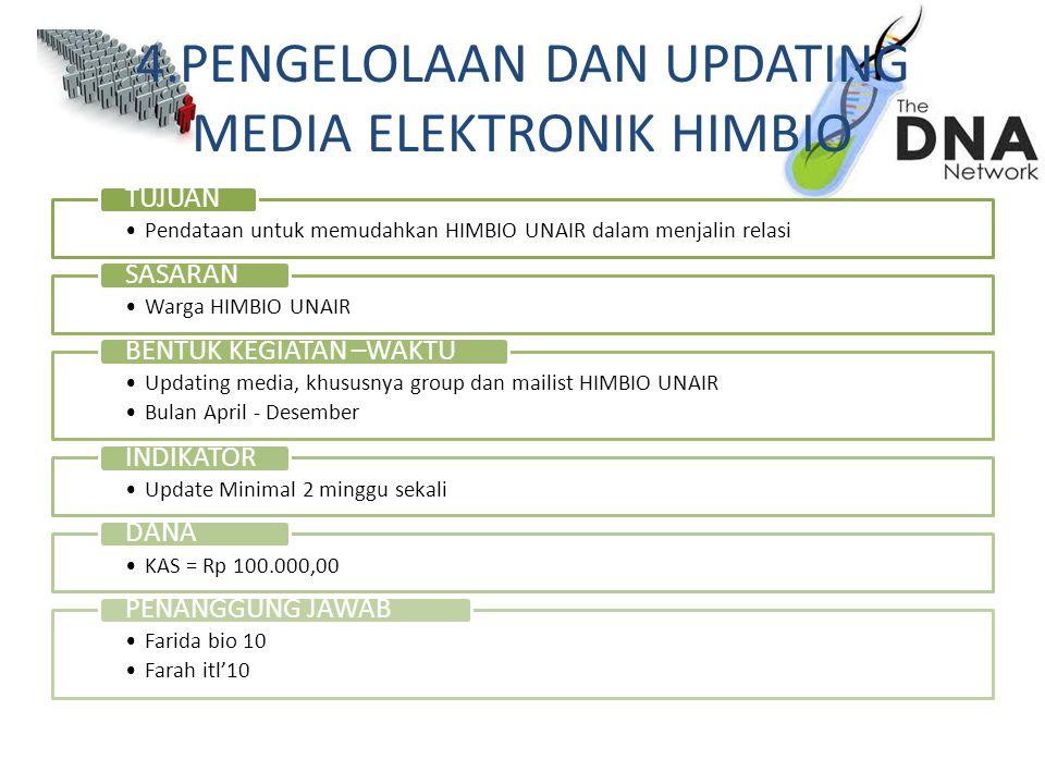 4.PENGELOLAAN DAN UPDATING MEDIA ELEKTRONIK HIMBIO Pendataan untuk memudahkan HIMBIO UNAIR dalam menjalin relasi TUJUAN Warga HIMBIO UNAIR SASARAN Updating media, khususnya group dan mailist HIMBIO UNAIR Bulan April - Desember BENTUK KEGIATAN –WAKTU Update Minimal 2 minggu sekali INDIKATOR KAS = Rp 100.000,00 DANA Farida bio 10 Farah itl'10 PENANGGUNG JAWAB