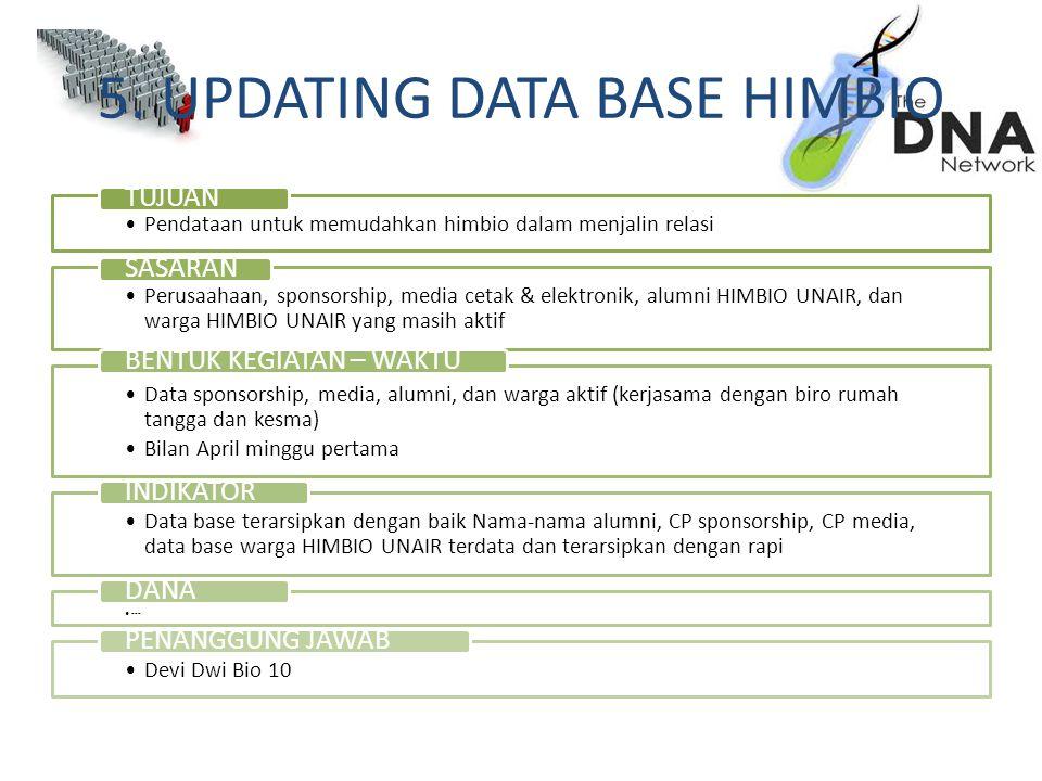 5. UPDATING DATA BASE HIMBIO Pendataan untuk memudahkan himbio dalam menjalin relasi TUJUAN Perusaahaan, sponsorship, media cetak & elektronik, alumni