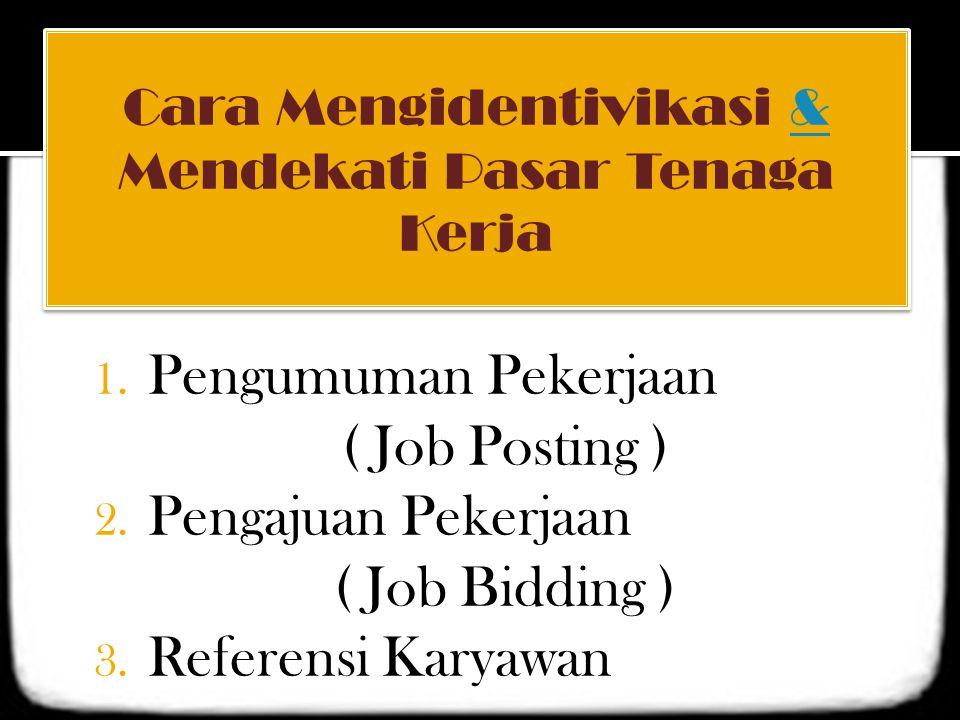 1. Pengumuman Pekerjaan ( Job Posting ) 2. Pengajuan Pekerjaan ( Job Bidding ) 3. Referensi Karyawan Cara Mengidentivikasi & Mendekati Pasar Tenaga Ke