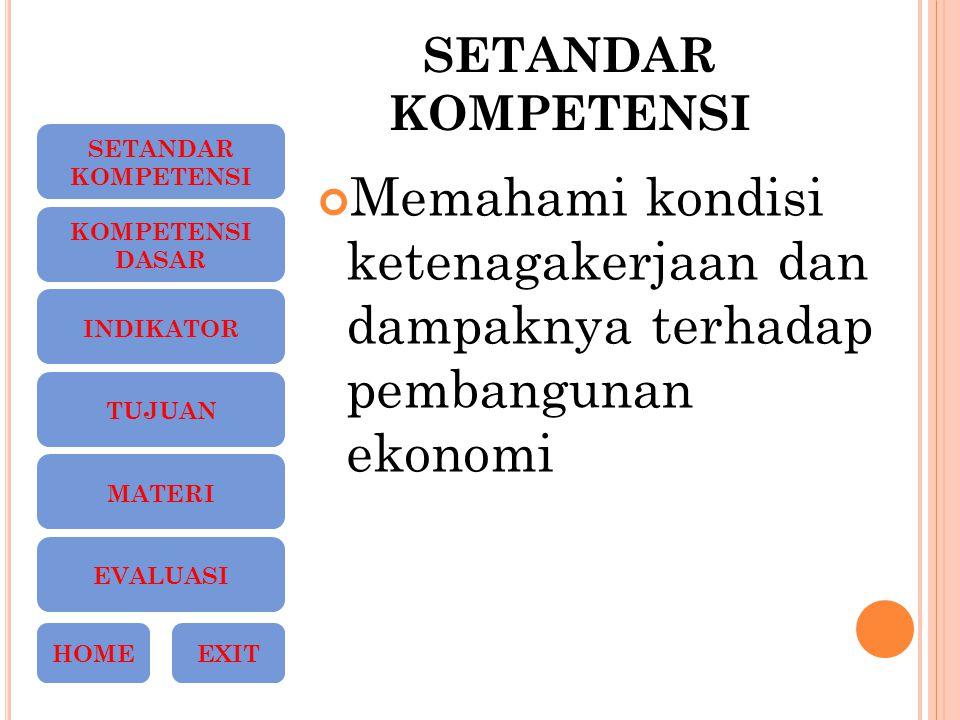 SETANDAR KOMPETENSI Memahami kondisi ketenagakerjaan dan dampaknya terhadap pembangunan ekonomi SETANDAR KOMPETENSI DASAR INDIKATOR TUJUAN MATERI EVAL