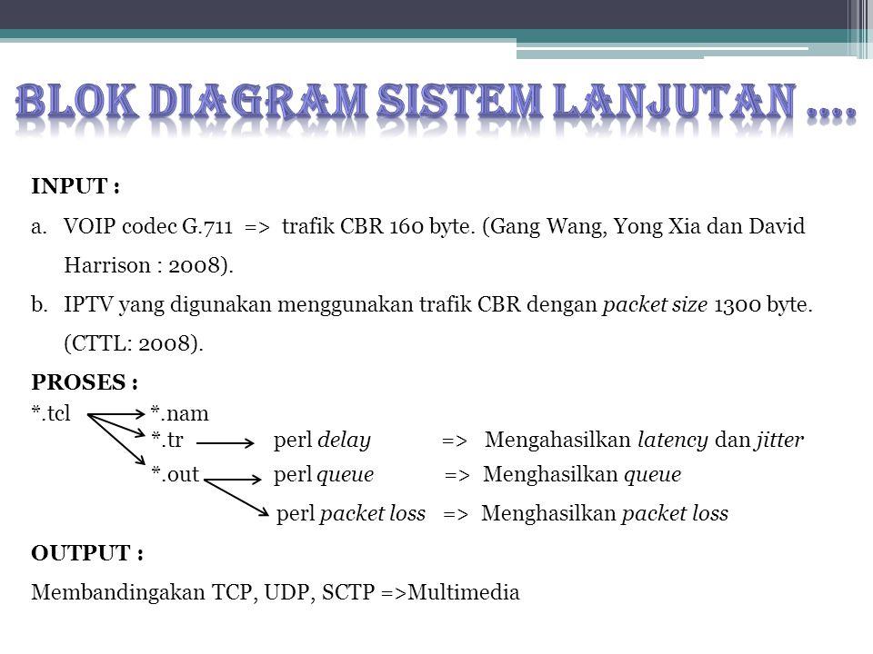 INPUT : a.VOIP codec G.711 => trafik CBR 160 byte. (Gang Wang, Yong Xia dan David Harrison : 2008). b.IPTV yang digunakan menggunakan trafik CBR denga