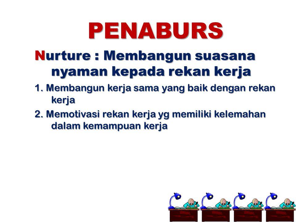 PENABURS Nurture : Membangun suasana nyaman kepada rekan kerja 1. Membangun kerja sama yang baik dengan rekan kerja 2. Memotivasi rekan kerja yg memil