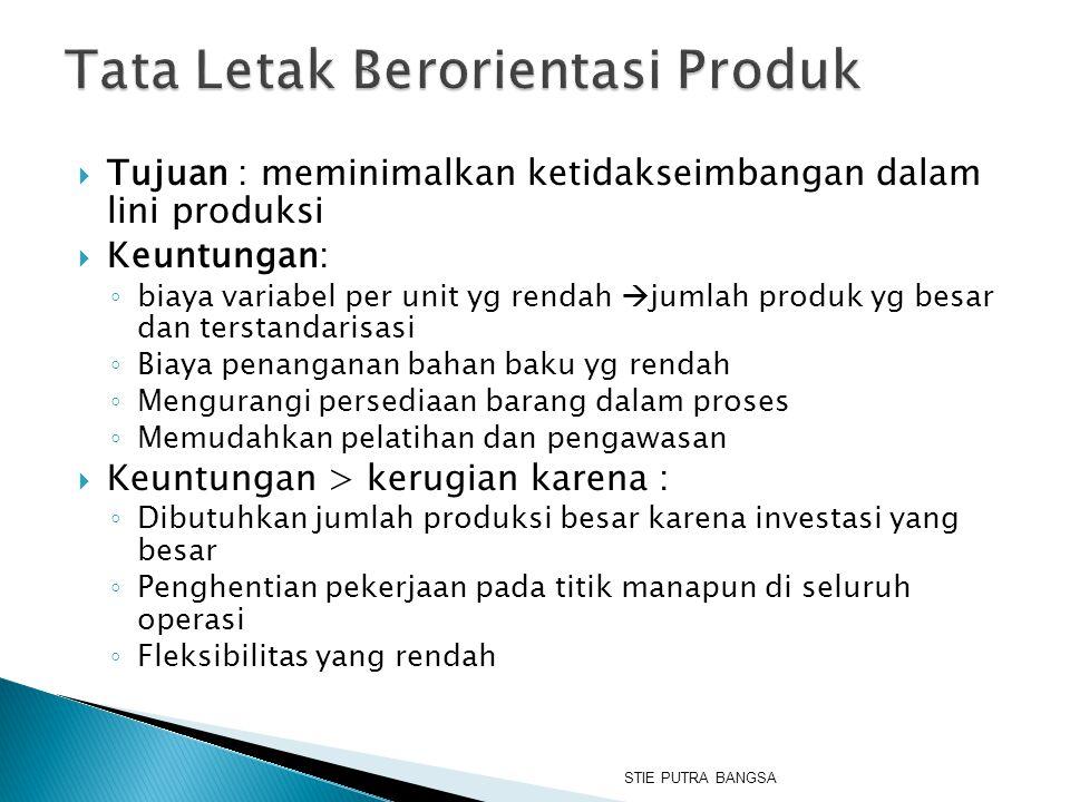  Tujuan : meminimalkan ketidakseimbangan dalam lini produksi  Keuntungan: ◦ biaya variabel per unit yg rendah  jumlah produk yg besar dan terstanda