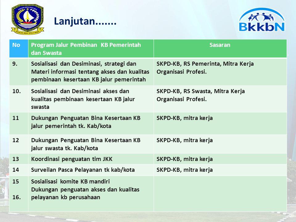PROGRAM KB-KR 32 N o.