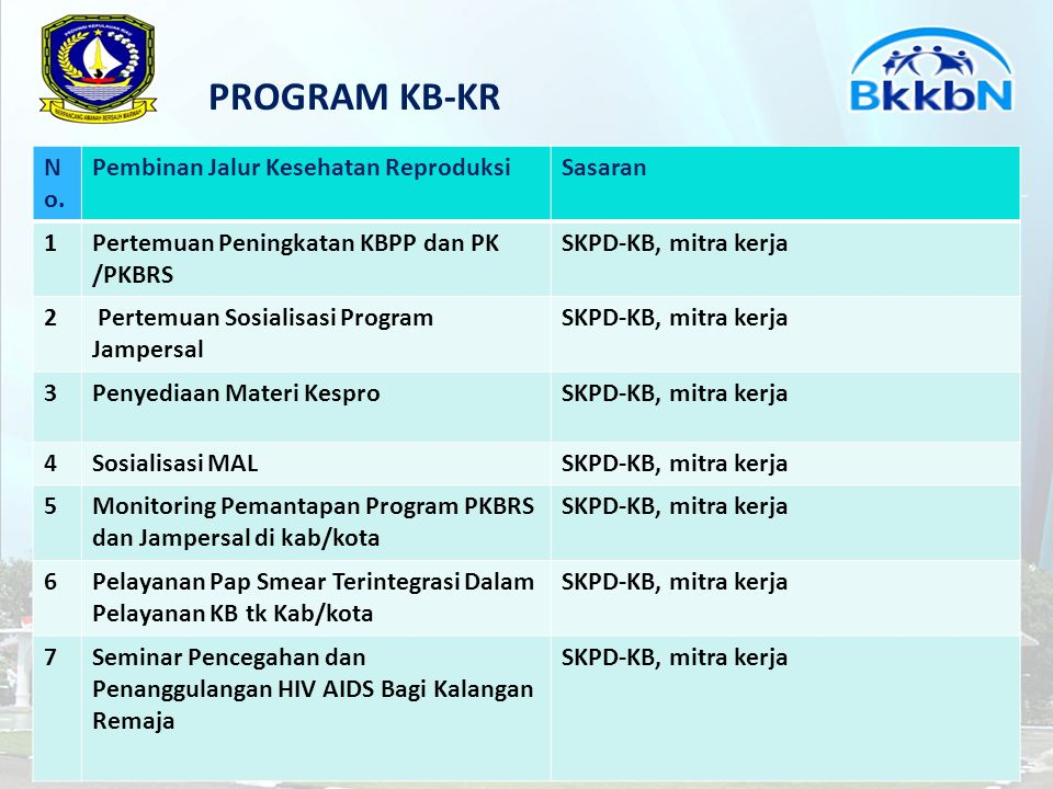 PROGRAM KB-KR 32 N o.