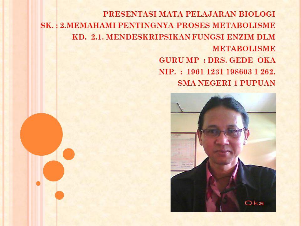 PRESENTASI MATA PELAJARAN BIOLOGI SK.: 2.MEMAHAMI PENTINGNYA PROSES METABOLISME KD.