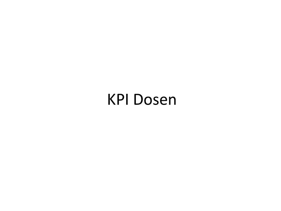 KPI Dosen