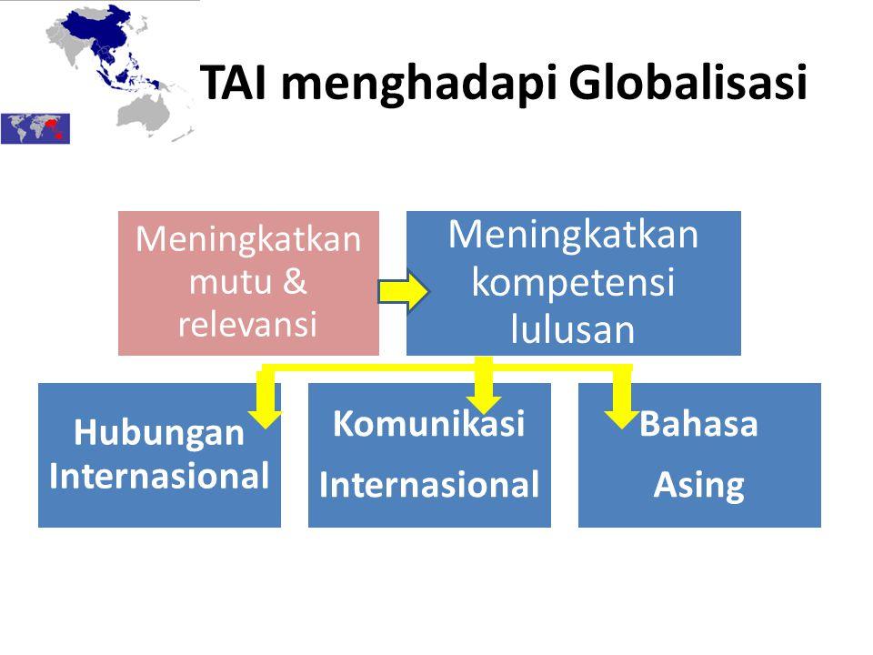 PTAI menghadapi Globalisasi Meningkatkan mutu & relevansi Meningkatkan kompetensi lulusan Hubungan Internasional Komunikasi Internasional Bahasa Asing