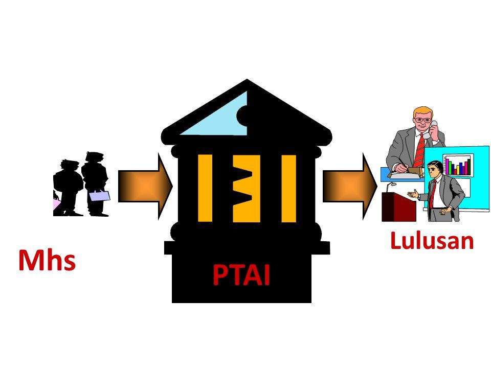 PTAI Mhs Lulusan