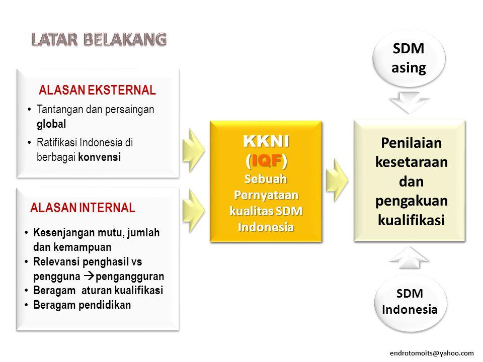 ALASAN EKSTERNAL Tantangan dan persaingan global Ratifikasi Indonesia di berbagai konvensi ALASAN EKSTERNAL Tantangan dan persaingan global Ratifikasi