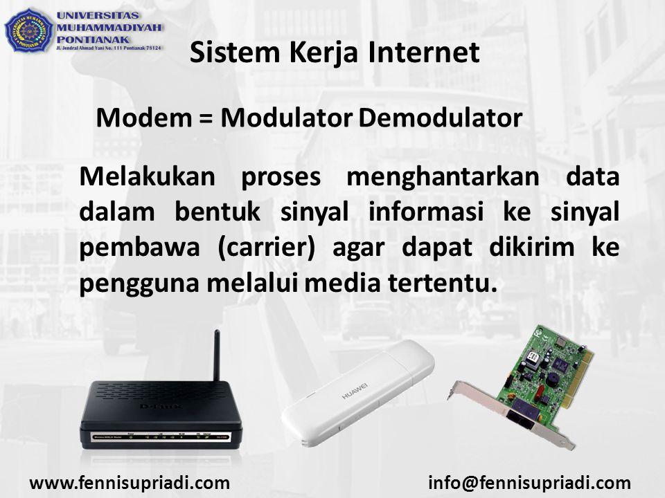 www.fennisupriadi.cominfo@fennisupriadi.com Sistem Kerja Internet Modem = Modulator Demodulator Melakukan proses menghantarkan data dalam bentuk sinya