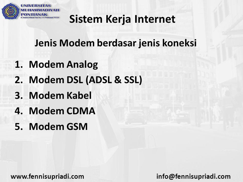www.fennisupriadi.cominfo@fennisupriadi.com Sistem Kerja Internet Jenis Modem berdasar jenis koneksi 1.Modem Analog 2.Modem DSL (ADSL & SSL) 3.Modem K