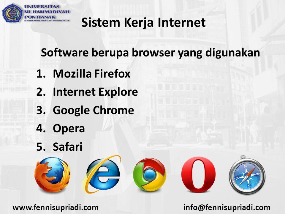 www.fennisupriadi.cominfo@fennisupriadi.com Sistem Kerja Internet Software berupa browser yang digunakan 1.Mozilla Firefox 2.Internet Explore 3.Google