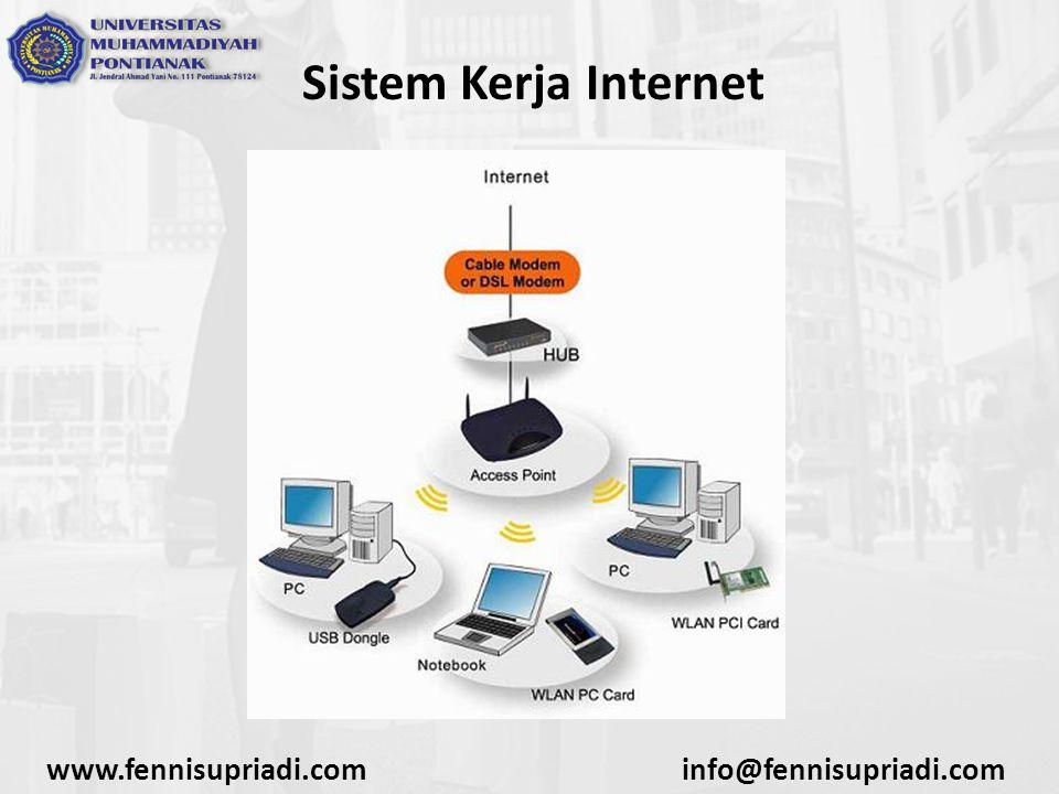 www.fennisupriadi.cominfo@fennisupriadi.com Sistem Kerja Internet