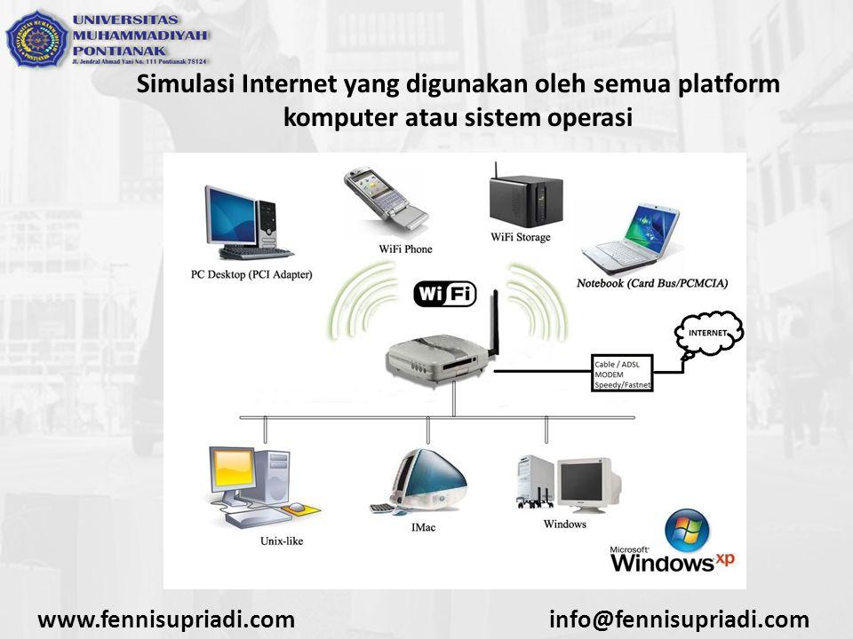 www.fennisupriadi.cominfo@fennisupriadi.com Simulasi Internet yang digunakan oleh semua platform komputer atau sistem operasi