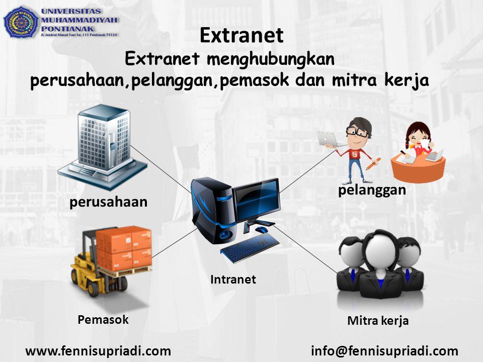 info@fennisupriadi.com Extranet menghubungkan perusahaan,pelanggan,pemasok dan mitra kerja Intranet perusahaan Pemasok pelanggan Mitra kerja Extranet