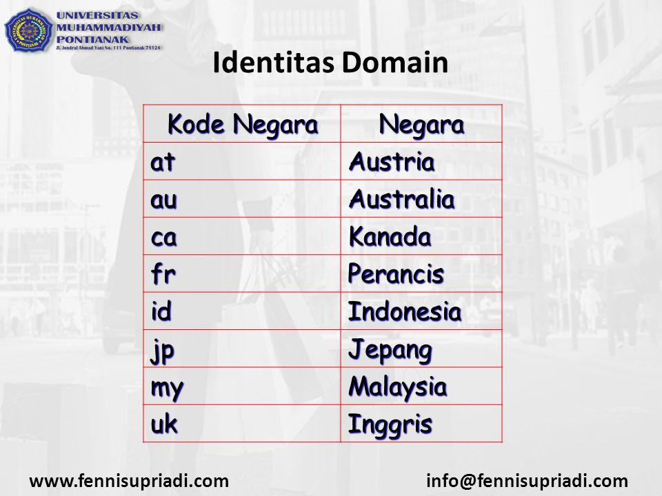 www.fennisupriadi.cominfo@fennisupriadi.com Identitas Domain Kode Negara NegaraatAustria auAustralia caKanada frPerancis idIndonesia jpJepang myMalays
