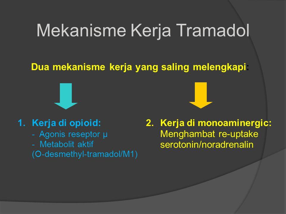 Dua mekanisme kerja yang saling melengkapi: 1.Kerja di opioid: - Agonis reseptor µ - Metabolit aktif (O-desmethyl-tramadol/M1) 2.Kerja di monoaminergic: Menghambat re-uptake serotonin/noradrenalin Mekanisme Kerja Tramadol