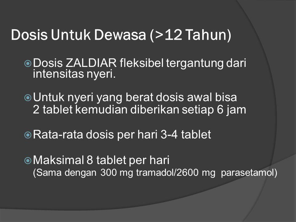  Dosis ZALDIAR fleksibel tergantung dari intensitas nyeri.