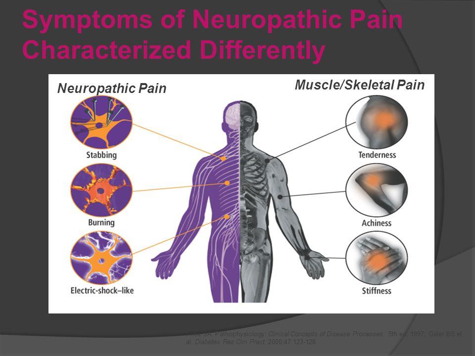 Analgesics Non-opioid analgesics (non-opioids): paracetamol, acetylsalicylic acid, metamizole* and nonsteroidal anti-inflammatory drugs (NSAIDs).