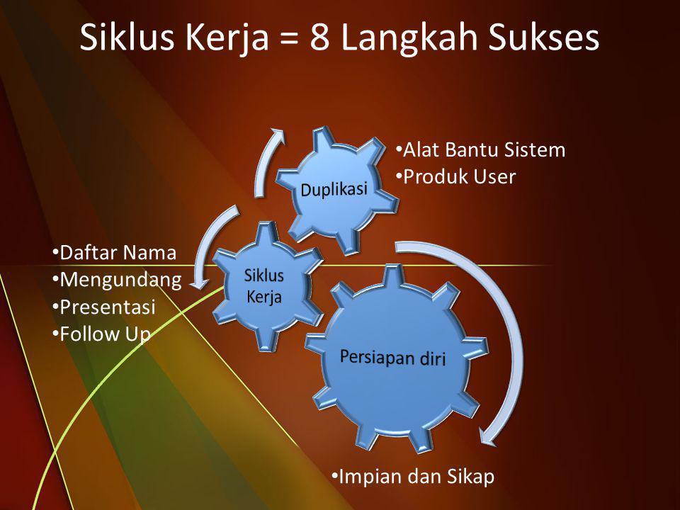 Impian dan Sikap Daftar Nama Mengundang Presentasi Follow Up Alat Bantu Sistem Produk User Siklus Kerja = 8 Langkah Sukses