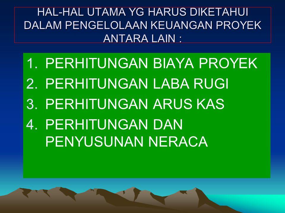 HAL-HAL UTAMA YG HARUS DIKETAHUI DALAM PENGELOLAAN KEUANGAN PROYEK ANTARA LAIN : 1.PERHITUNGAN BIAYA PROYEK 2.PERHITUNGAN LABA RUGI 3.PERHITUNGAN ARUS