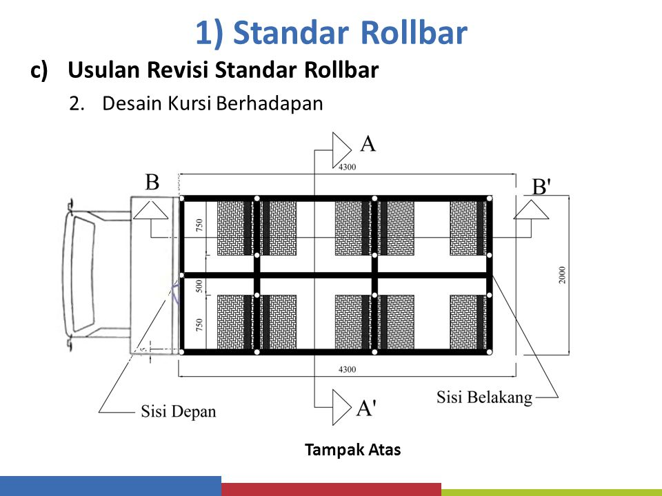 1) Standar Rollbar c)Usulan Revisi Standar Rollbar 2.Desain Kursi Berhadapan Tampak Atas