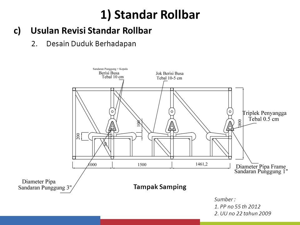 1) Standar Rollbar c)Usulan Revisi Standar Rollbar 2.Desain Duduk Berhadapan Tampak Samping Sumber : 1. PP no 55 th 2012 2. UU no 22 tahun 2009