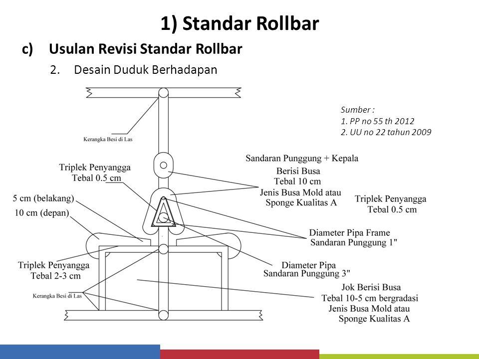 1) Standar Rollbar c)Usulan Revisi Standar Rollbar 2.Desain Duduk Berhadapan Sumber : 1. PP no 55 th 2012 2. UU no 22 tahun 2009