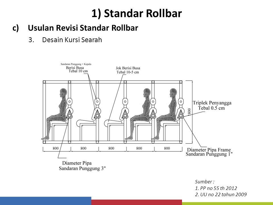 1) Standar Rollbar c)Usulan Revisi Standar Rollbar 3.Desain Kursi Searah Sumber : 1. PP no 55 th 2012 2. UU no 22 tahun 2009