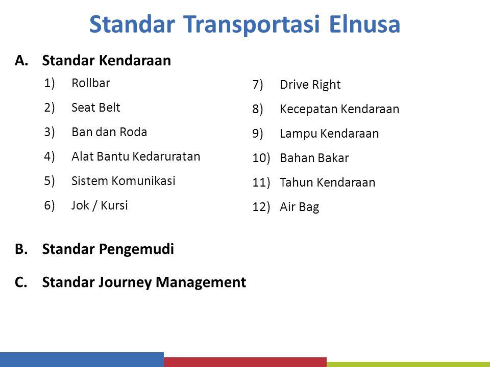 Standar Transportasi Elnusa A.Standar Kendaraan B.Standar Pengemudi C.Standar Journey Management 1)Rollbar 2)Seat Belt 3)Ban dan Roda 4)Alat Bantu Ked