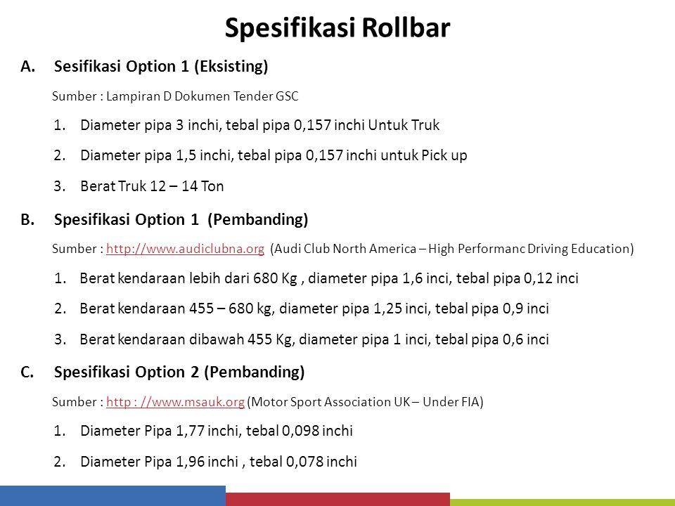 Spesifikasi Rollbar A.Sesifikasi Option 1 (Eksisting) Sumber : Lampiran D Dokumen Tender GSC 1.Diameter pipa 3 inchi, tebal pipa 0,157 inchi Untuk Tru