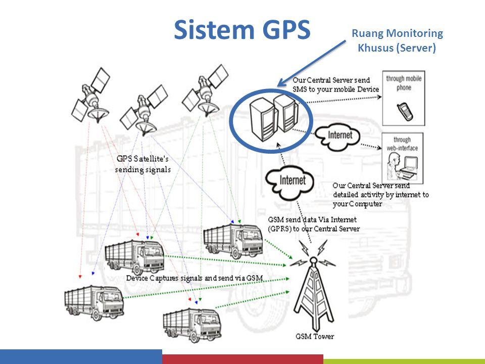 Sistem GPS Ruang Monitoring Khusus (Server)