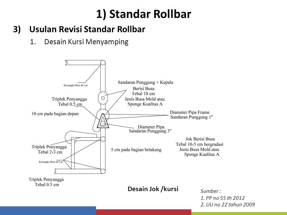 1) Standar Rollbar 3)Usulan Revisi Standar Rollbar 1.Desain Kursi Menyamping Desain Jok /kursi Sumber : 1. PP no 55 th 2012 2. UU no 22 tahun 2009