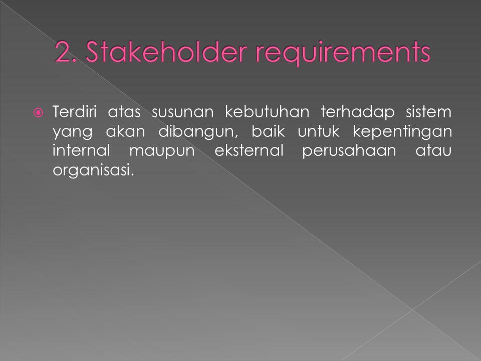  Terdiri atas susunan kebutuhan terhadap sistem yang akan dibangun, baik untuk kepentingan internal maupun eksternal perusahaan atau organisasi.