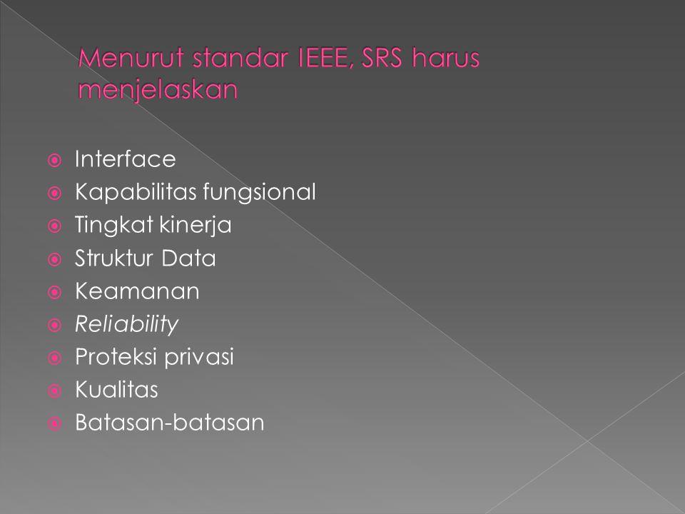  Interface  Kapabilitas fungsional  Tingkat kinerja  Struktur Data  Keamanan  Reliability  Proteksi privasi  Kualitas  Batasan-batasan
