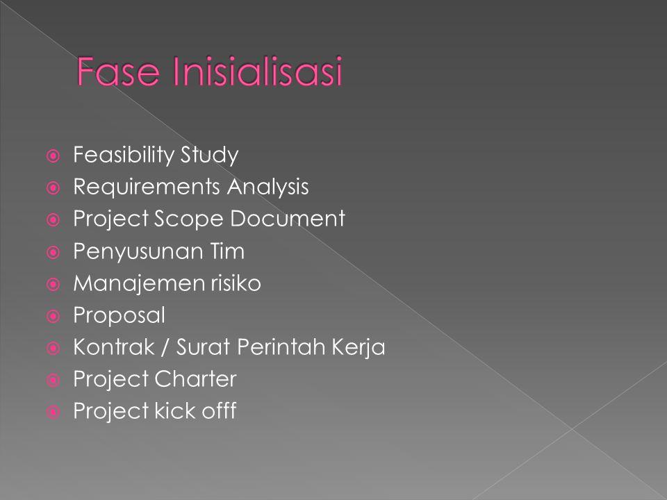  Feasibility Study  Requirements Analysis  Project Scope Document  Penyusunan Tim  Manajemen risiko  Proposal  Kontrak / Surat Perintah Kerja 