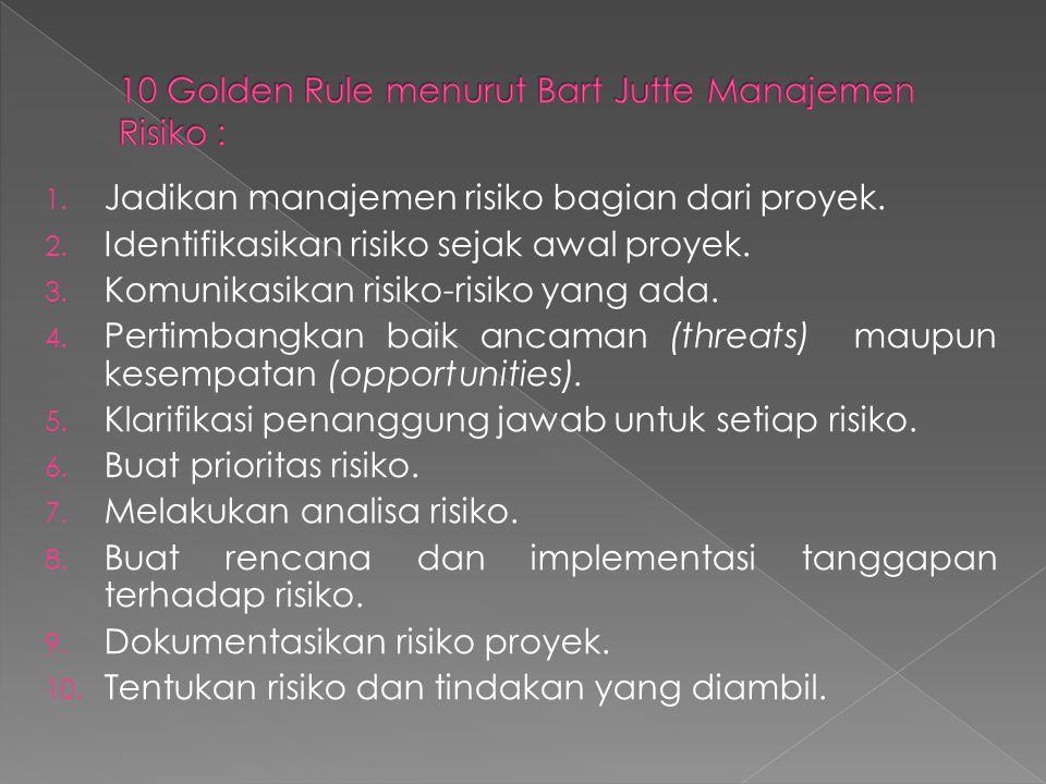 1. Jadikan manajemen risiko bagian dari proyek. 2. Identifikasikan risiko sejak awal proyek. 3. Komunikasikan risiko-risiko yang ada. 4. Pertimbangkan