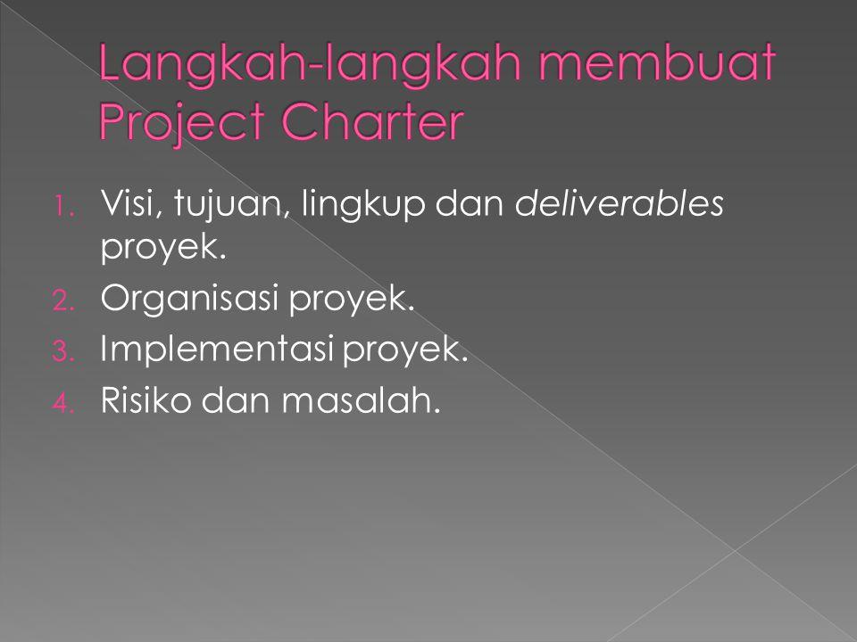 1. Visi, tujuan, lingkup dan deliverables proyek. 2. Organisasi proyek. 3. Implementasi proyek. 4. Risiko dan masalah.