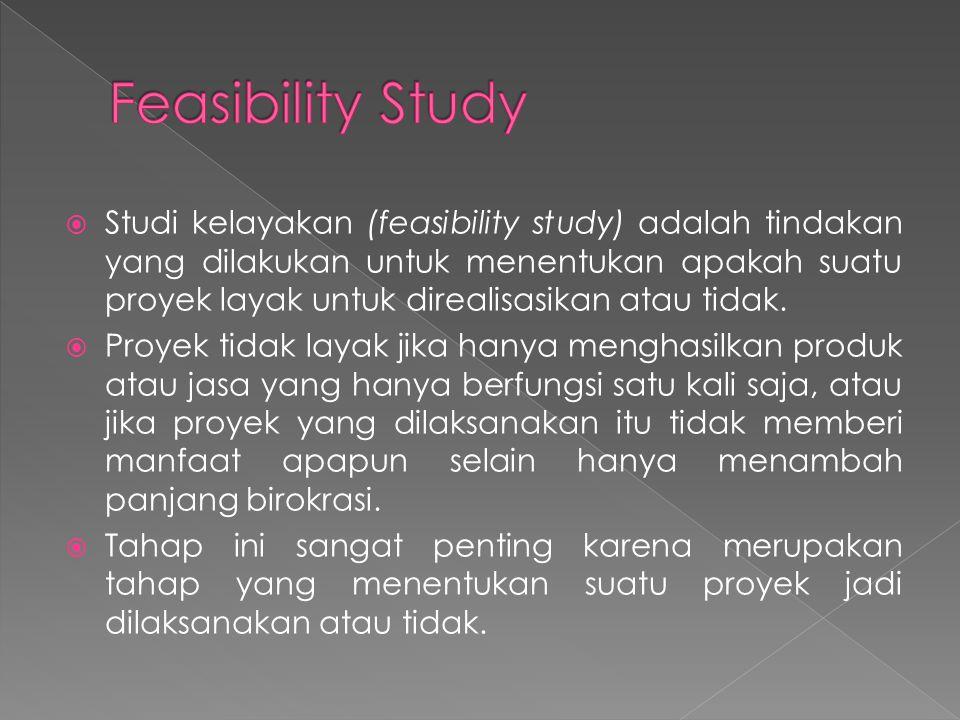  Studi kelayakan (feasibility study) adalah tindakan yang dilakukan untuk menentukan apakah suatu proyek layak untuk direalisasikan atau tidak.  Pro