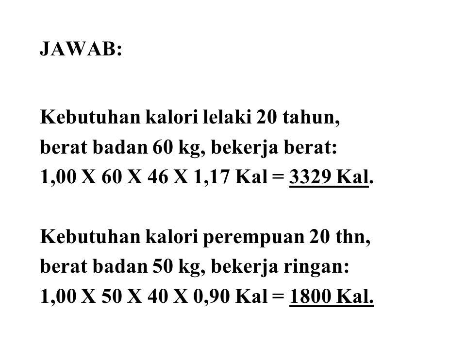 JAWAB: Kebutuhan kalori lelaki 20 tahun, berat badan 60 kg, bekerja berat: 1,00 X 60 X 46 X 1,17 Kal = 3329 Kal. Kebutuhan kalori perempuan 20 thn, be