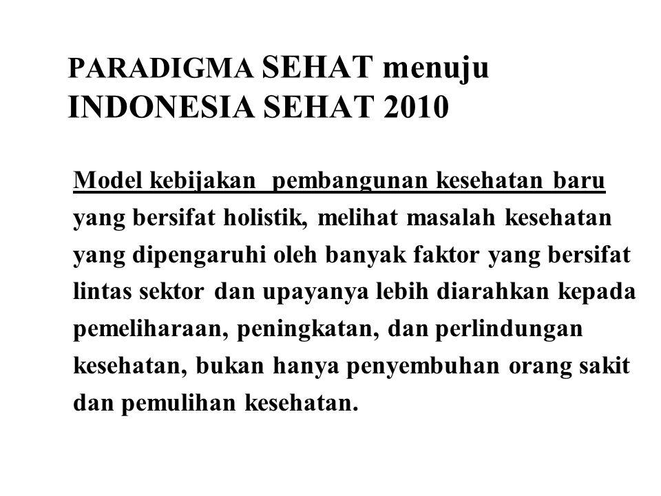 PARADIGMA SEHAT menuju INDONESIA SEHAT 2010 Model kebijakan pembangunan kesehatan baru yang bersifat holistik, melihat masalah kesehatan yang dipengar