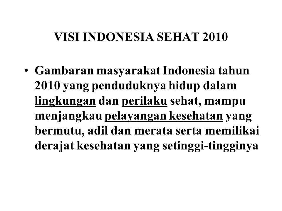 VISI INDONESIA SEHAT 2010 Gambaran masyarakat Indonesia tahun 2010 yang penduduknya hidup dalam lingkungan dan perilaku sehat, mampu menjangkau pelaya