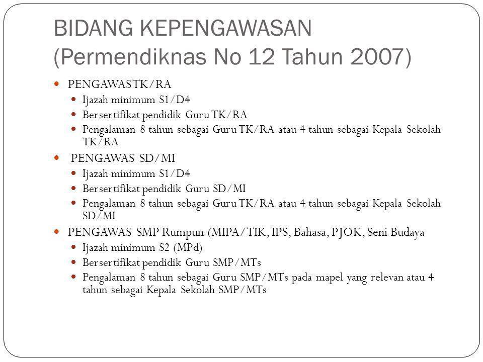 BIDANG KEPENGAWASAN (Permendiknas No 12 Tahun 2007) PENGAWAS TK/RA Ijazah minimum S1/D4 Bersertifikat pendidik Guru TK/RA Pengalaman 8 tahun sebagai G