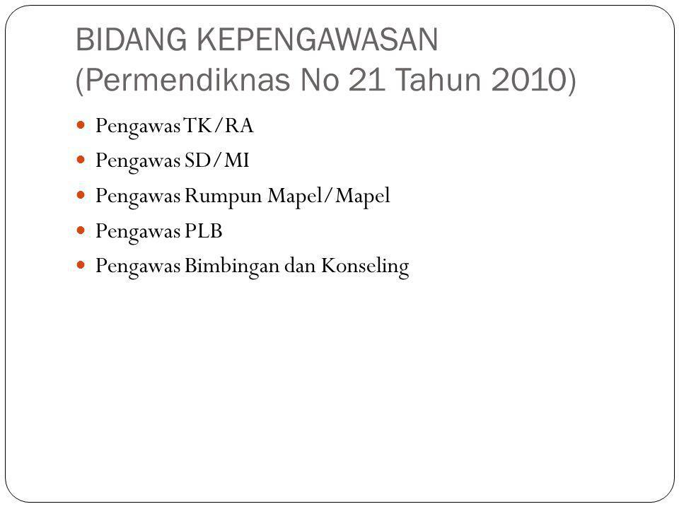 BIDANG KEPENGAWASAN (Permendiknas No 21 Tahun 2010) Pengawas TK/RA Pengawas SD/MI Pengawas Rumpun Mapel/Mapel Pengawas PLB Pengawas Bimbingan dan Kons