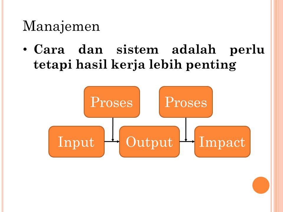 Implementasi............Jurusan Kimia FSM UNDIP