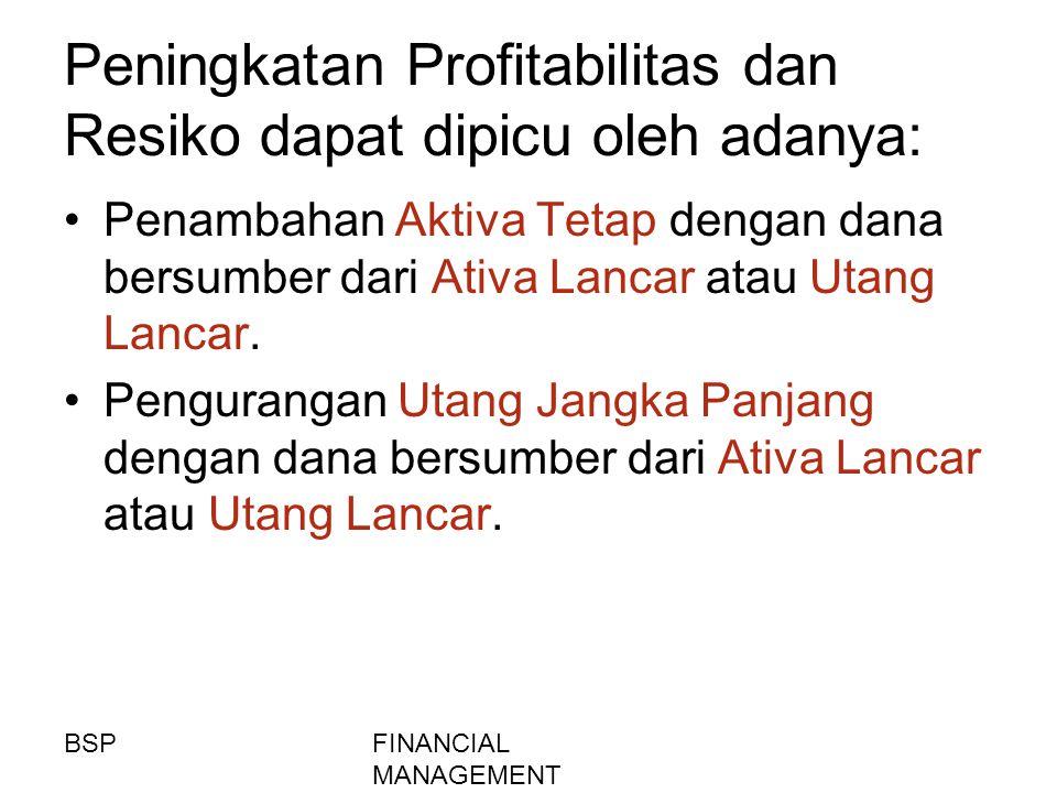 FINANCIAL MANAGEMENT Peningkatan Profitabilitas dan Resiko dapat dipicu oleh adanya: Penambahan Aktiva Tetap dengan dana bersumber dari Ativa Lancar a
