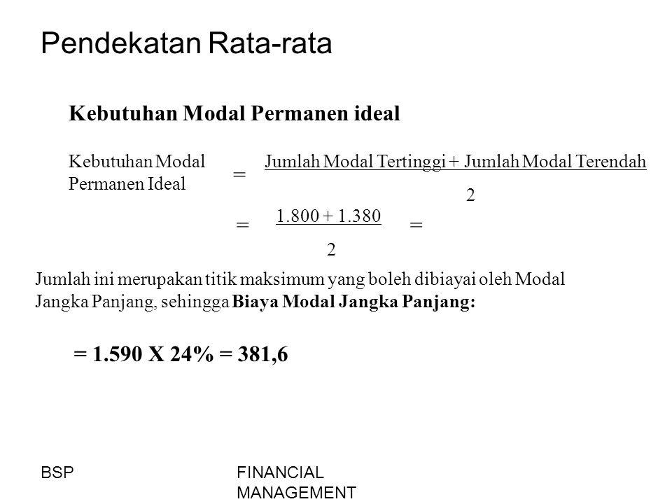 FINANCIAL MANAGEMENT Pendekatan Rata-rata = Kebutuhan Modal Permanen Ideal Jumlah Modal Tertinggi + Jumlah Modal Terendah 2 = 1.800 + 1.380 2 Kebutuha