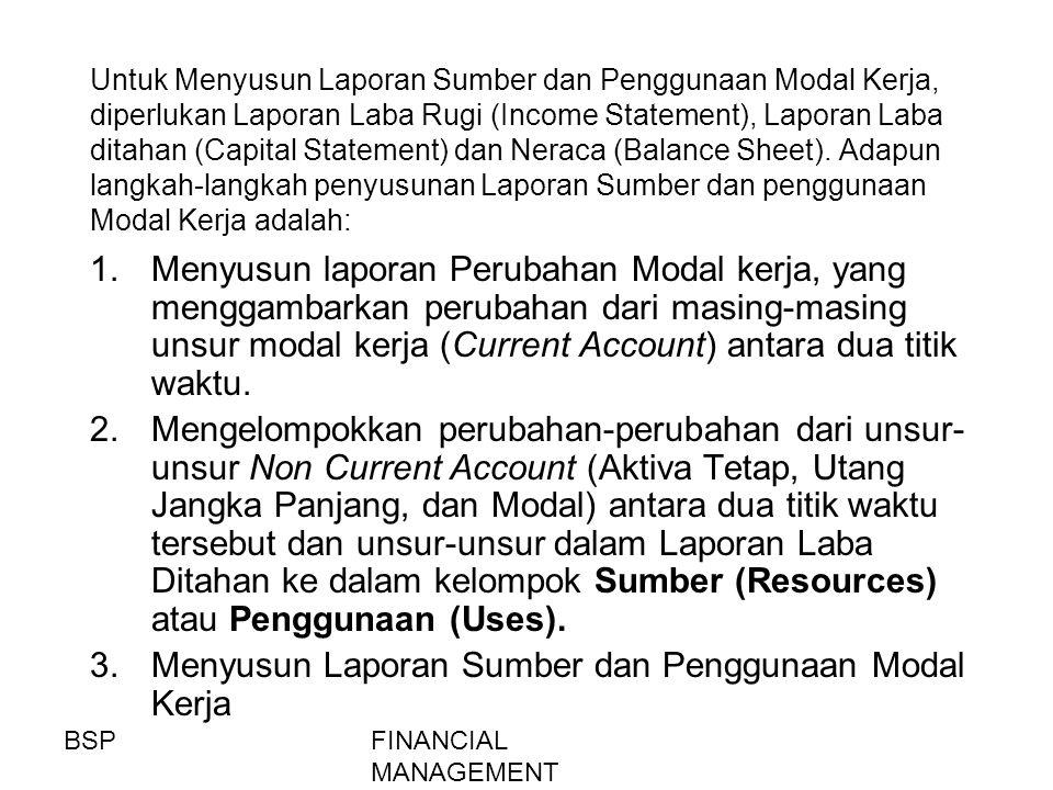 FINANCIAL MANAGEMENT Untuk Menyusun Laporan Sumber dan Penggunaan Modal Kerja, diperlukan Laporan Laba Rugi (Income Statement), Laporan Laba ditahan (